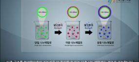과학향기 동영상 이미지